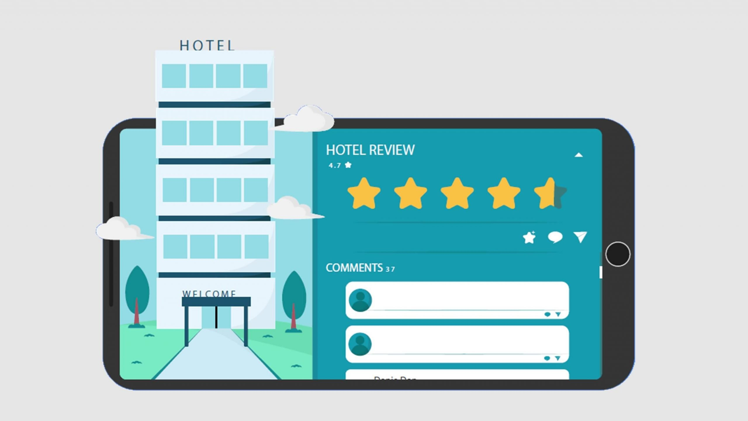 post ideas for Hotels