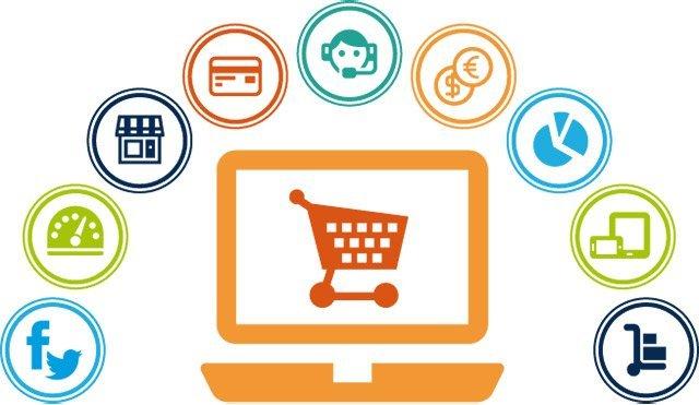 E commerce content marketing